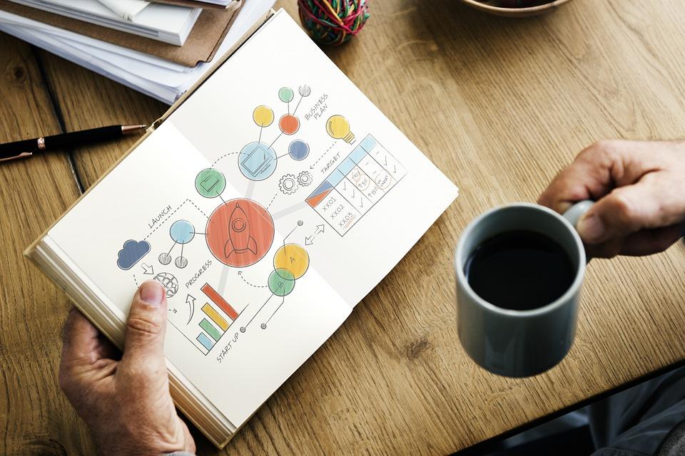 売り買いのタイミングはテクニカル分析を駆使する